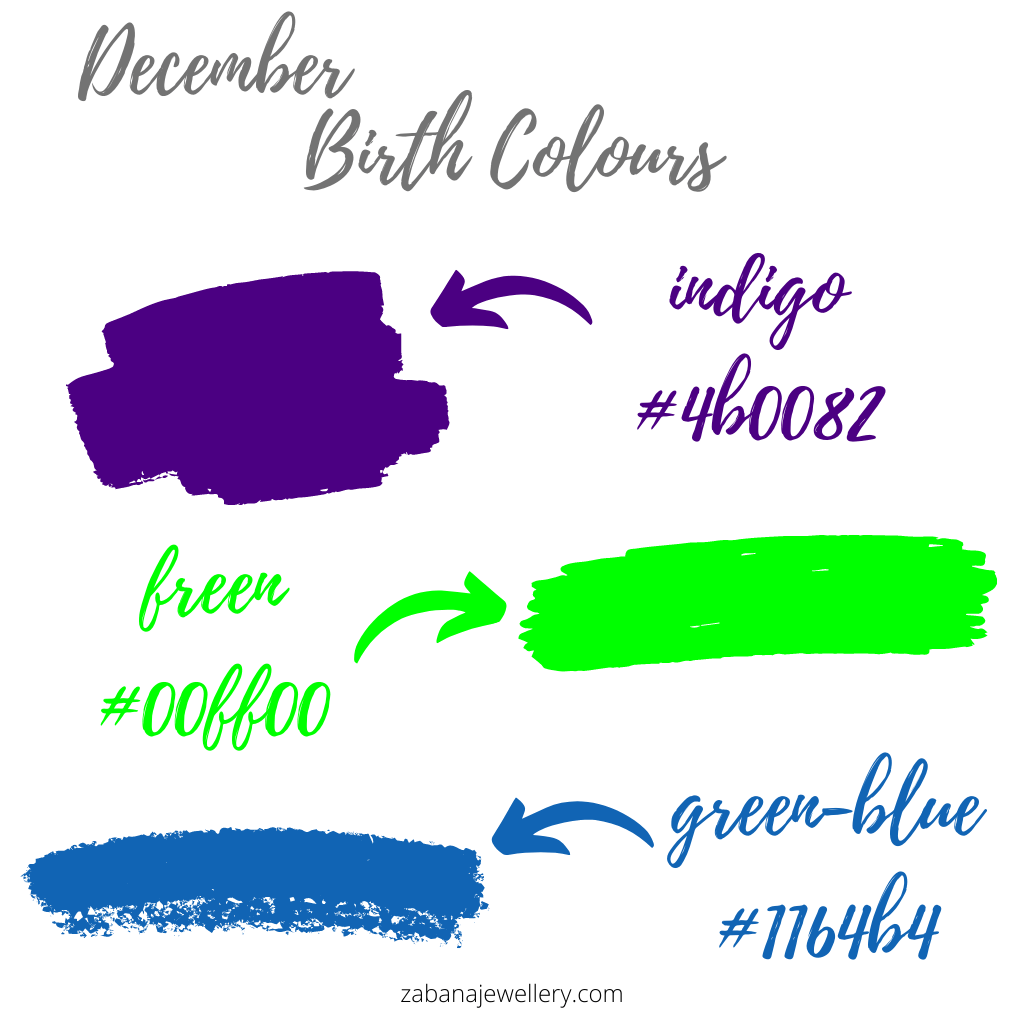 December birth colours indigo, green and green-blue