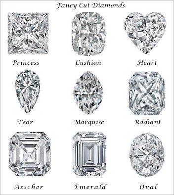 April Birthstone Diamond Cuts